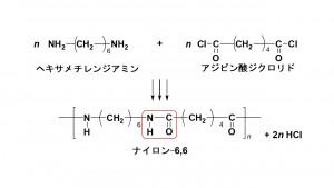 分子をたくさん繋げて利用する タンパク質の様な形をした糸 ~高分子ナイロン~