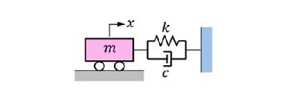 自動運転と物理と数学 ~アダプティブクルーズコントロール~